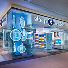 Customer Data and Loyalty Bring Record Sales at Select ...