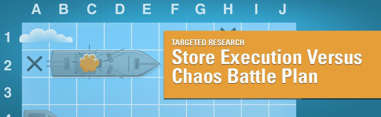 Store Execution Versus Chaos Battle Plan