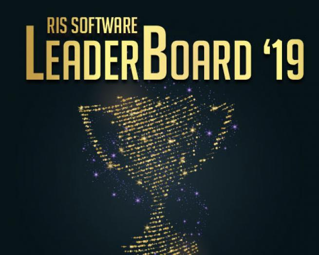 RIS Software LeaderBoard