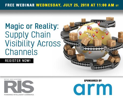 Magic or Reality: Supply Chain Visibility across Channels